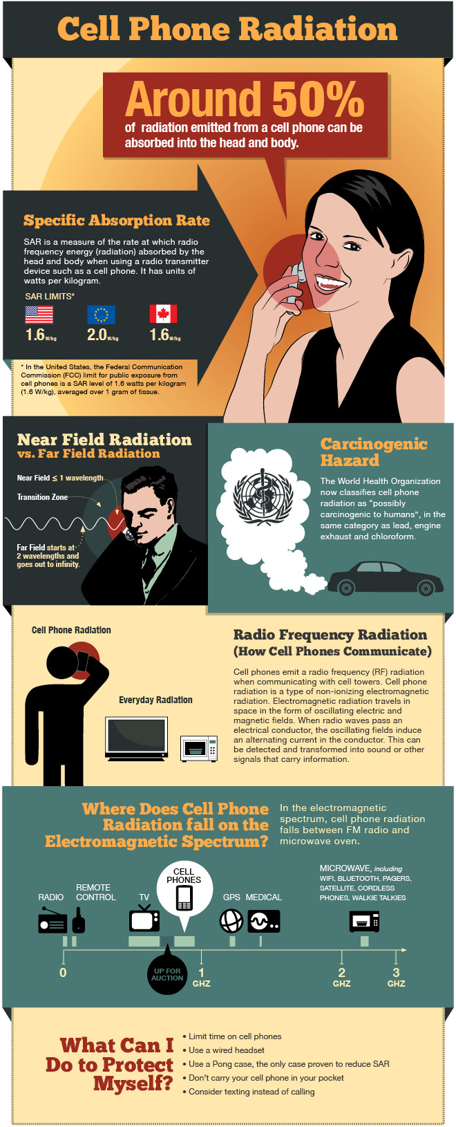 Cell Phone Radiation Facts