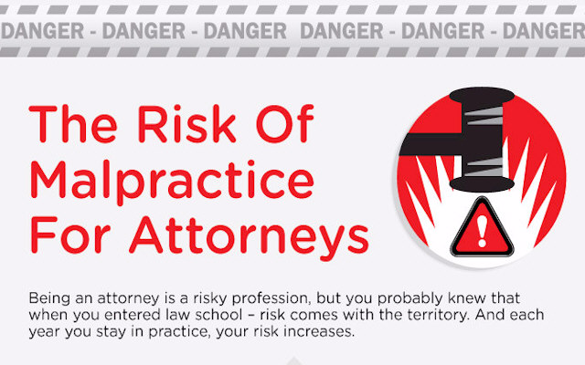 The Risk of Malpractice For Attorneys