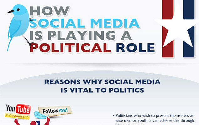 How Social Media is Playing a Role in Politics