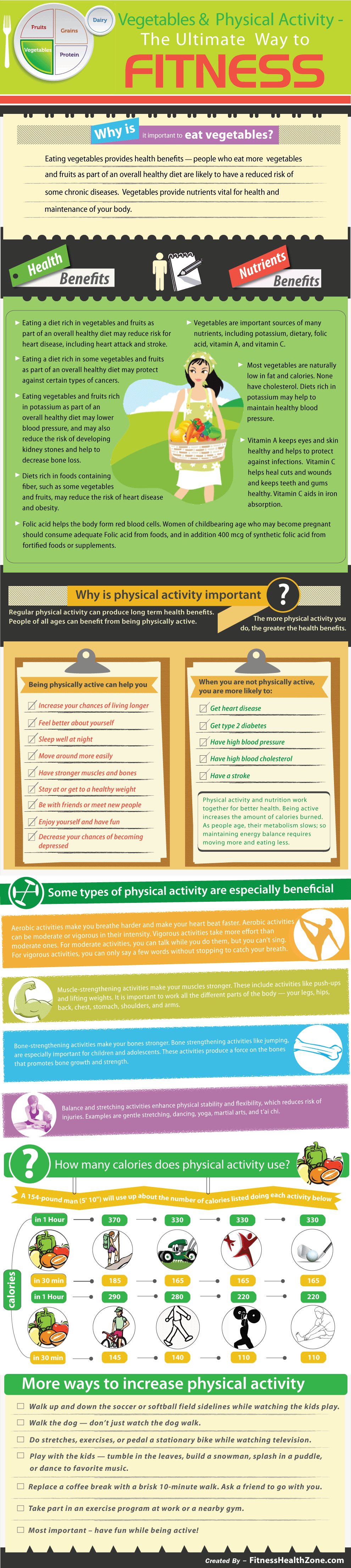 Fitness Through Vegetables and Physical Activity