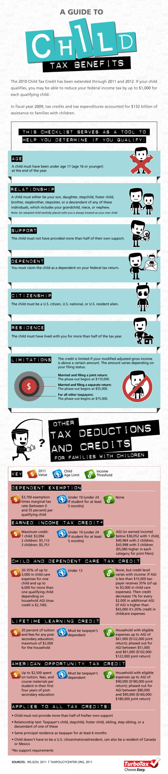 A Guide to Child Tax Benefits