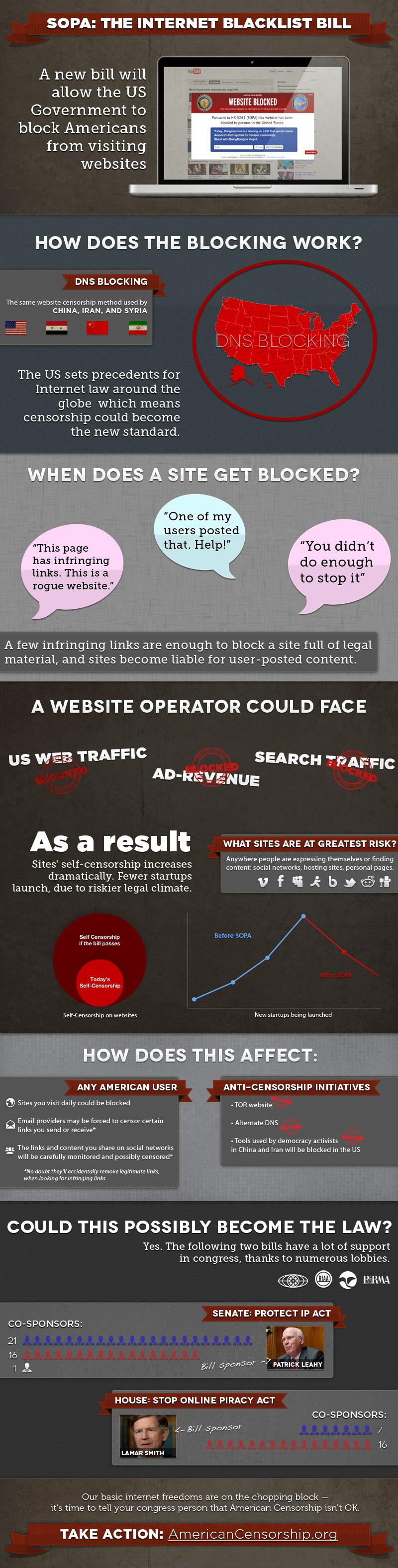 SOPA: The Internet Blacklist Bill