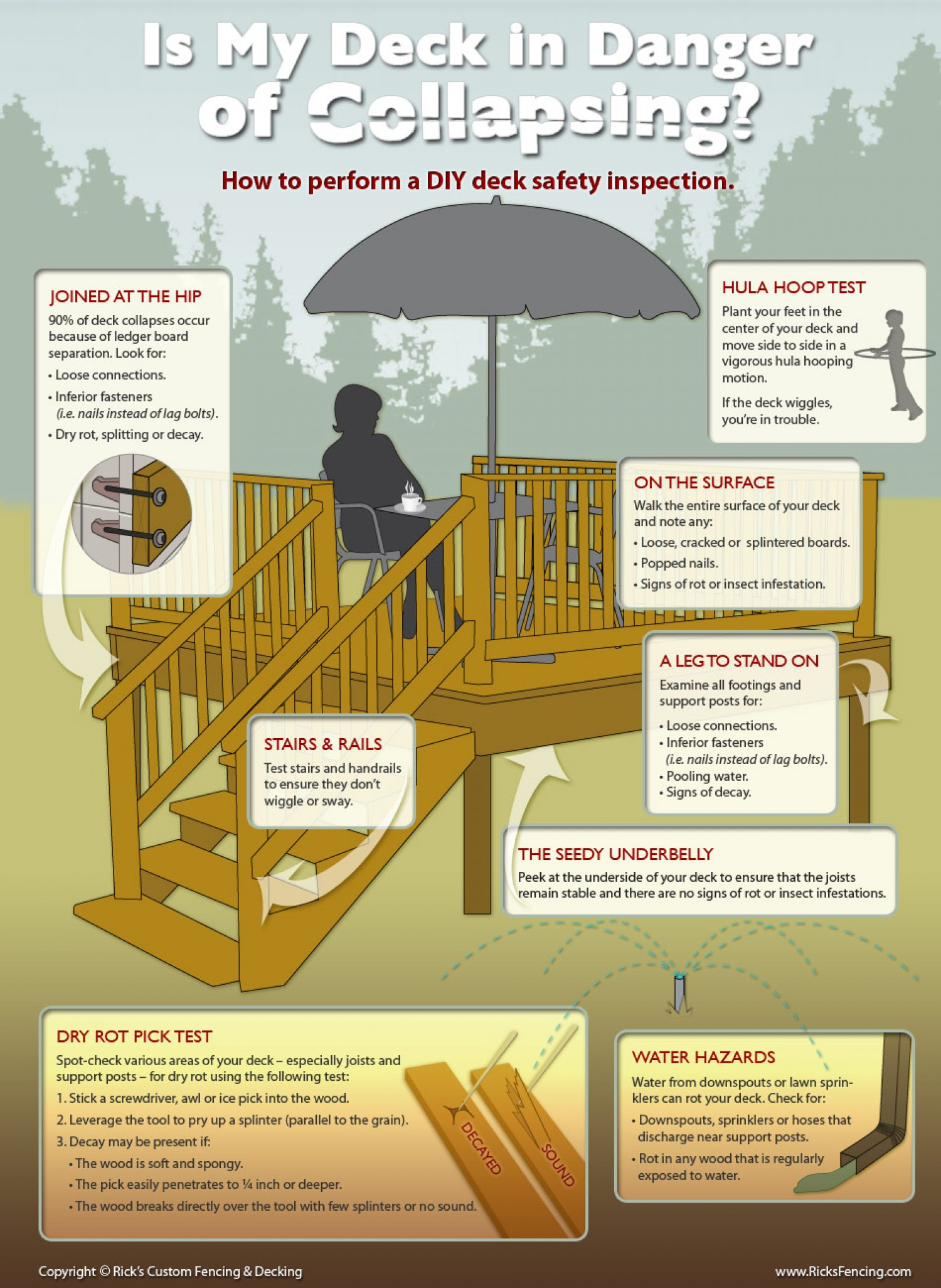 DIY Wood Deck Inspection