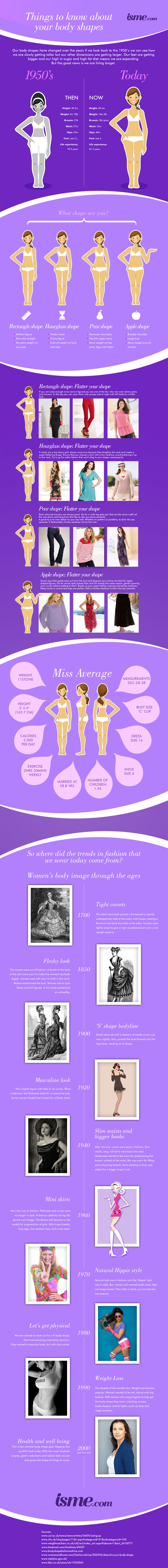 Ladies: Things To Know About Your Body Shape
