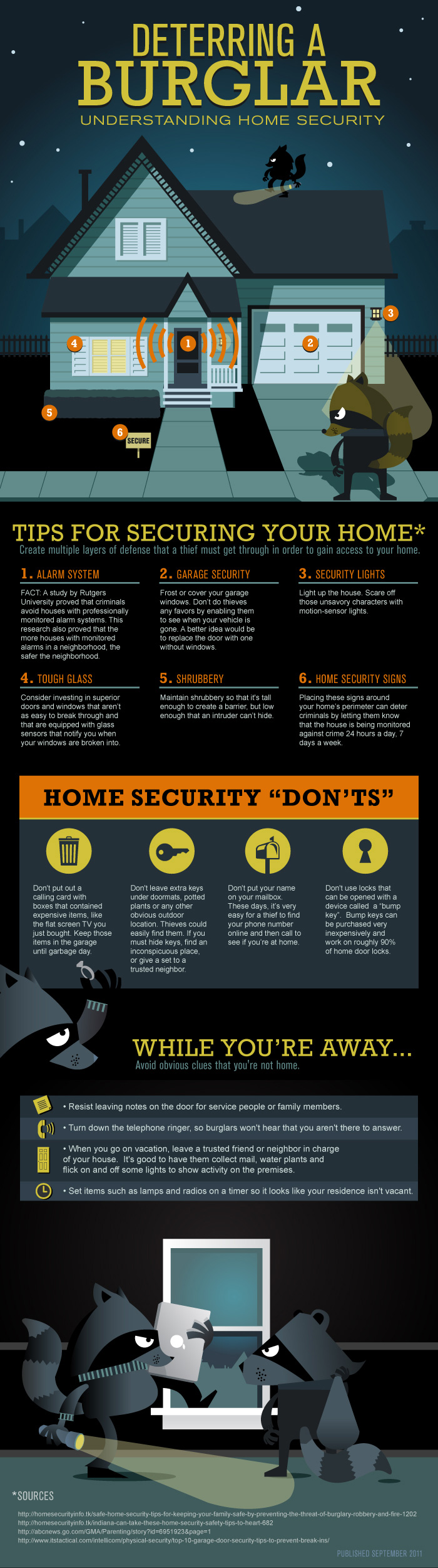Deterring a Burglar: Understanding Home Security