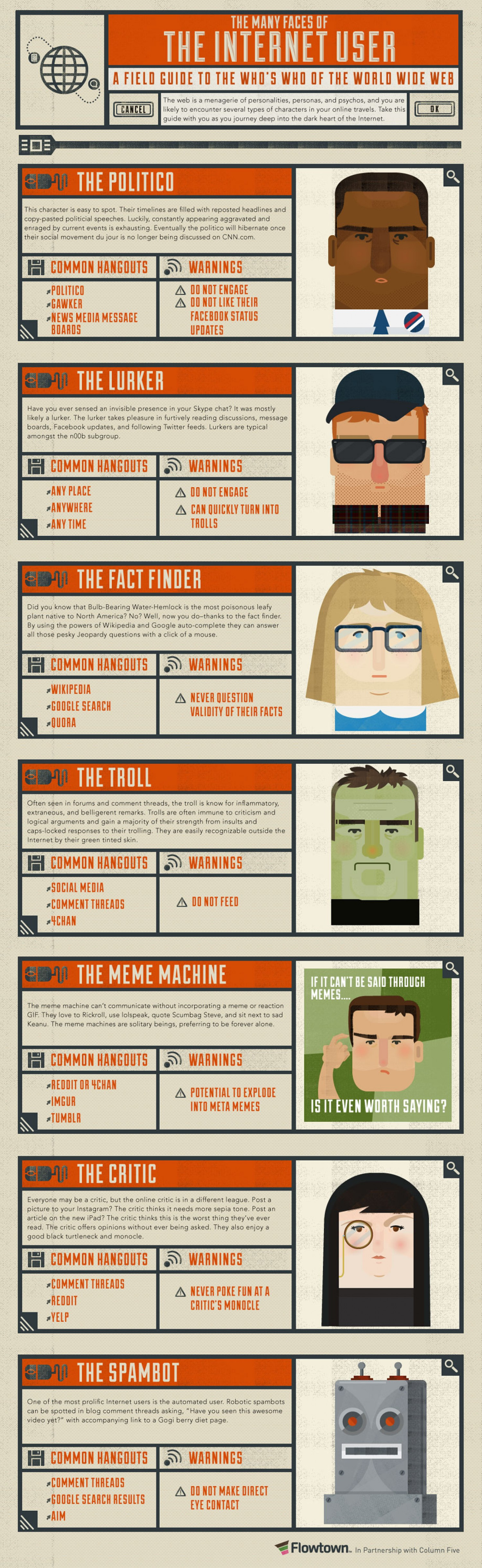 The Many Faces of the Internet User