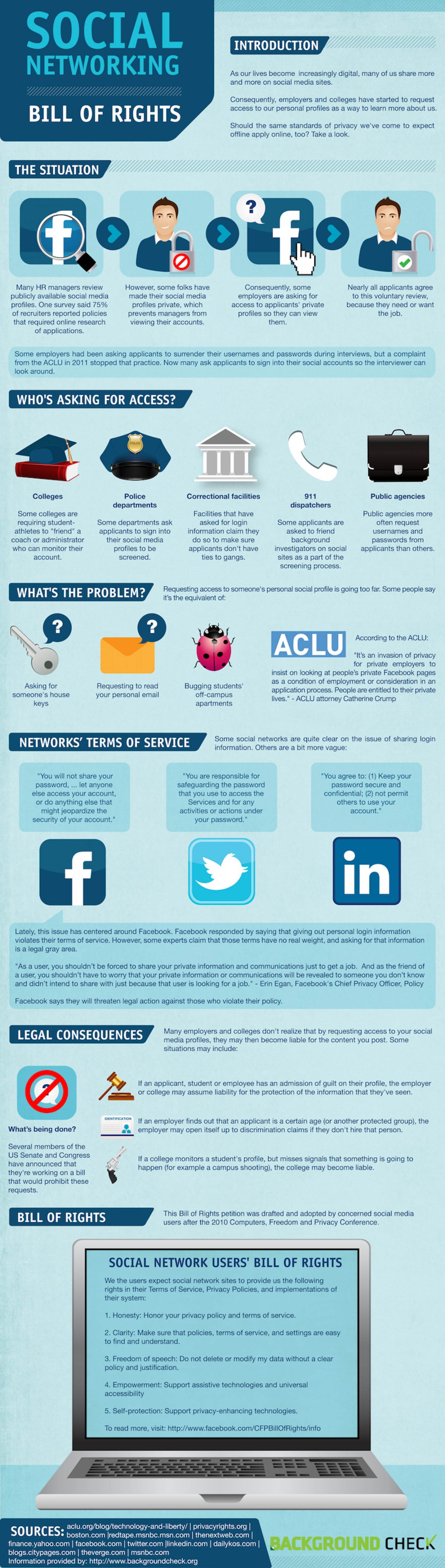 Social Networking Bill of Rights