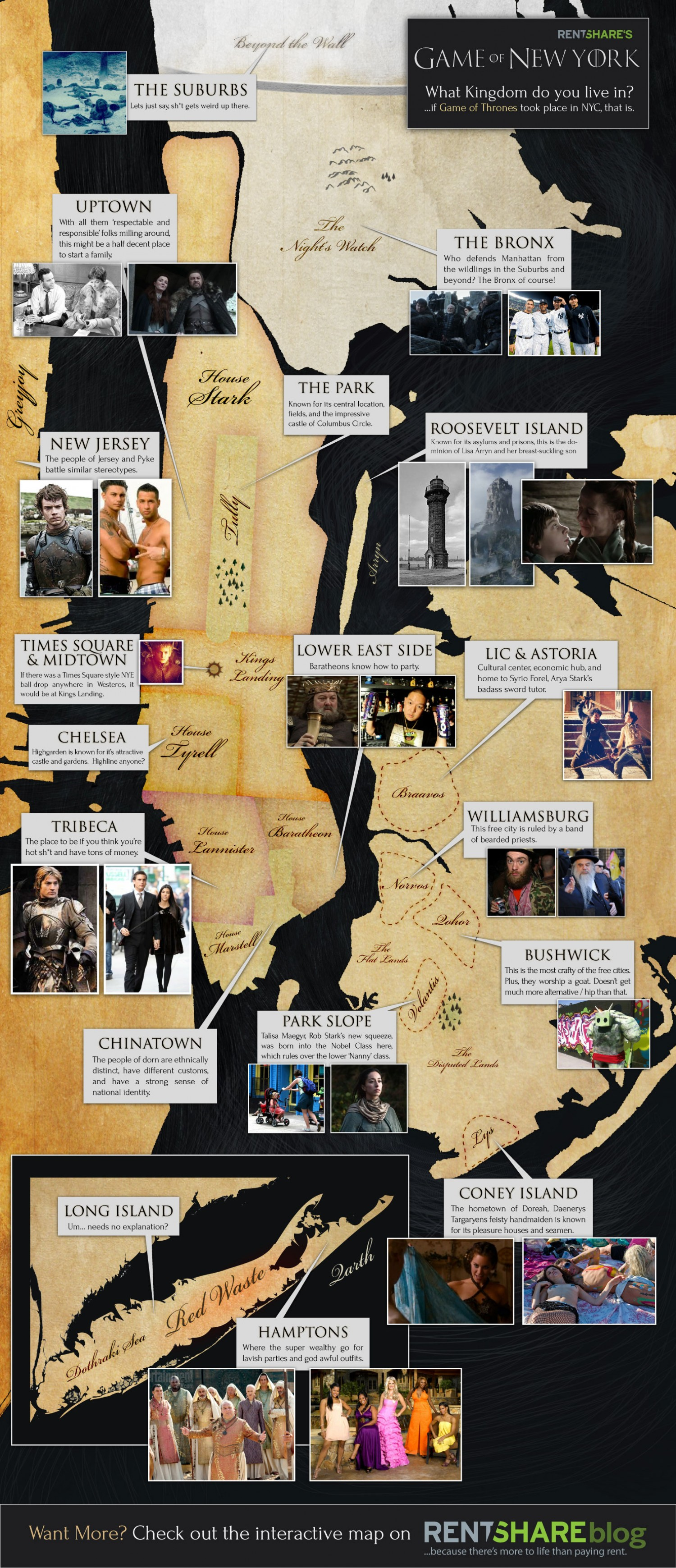 What if Game of Thrones Took Place in NYC?