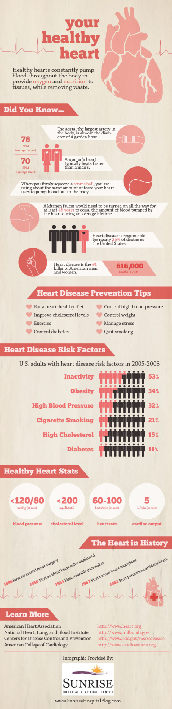 Tips for Heart Health and Heart Disease Prevention
