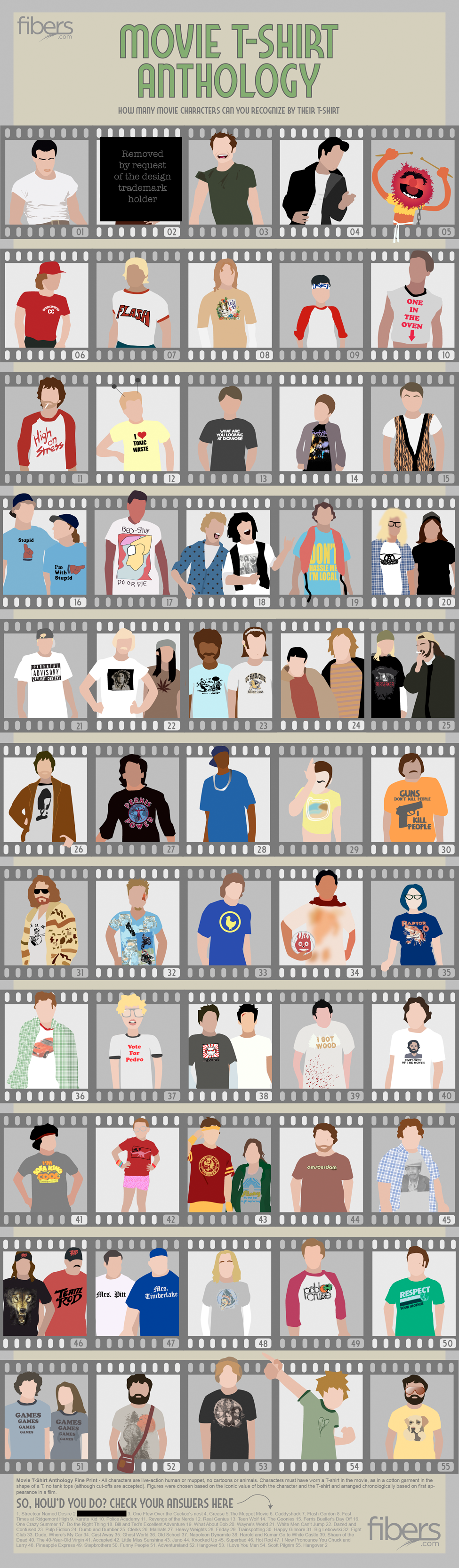 Movie & Television T-Shirt Anthology
