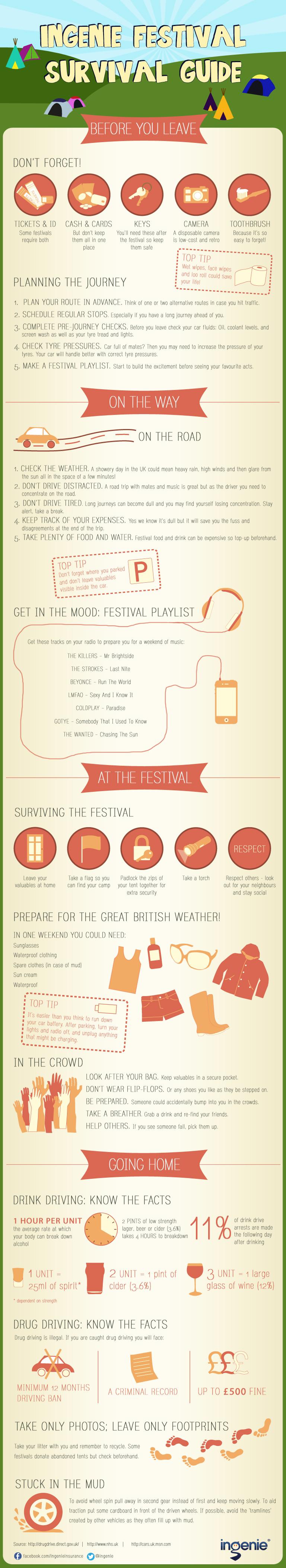 ingenie Festival Survival Guide