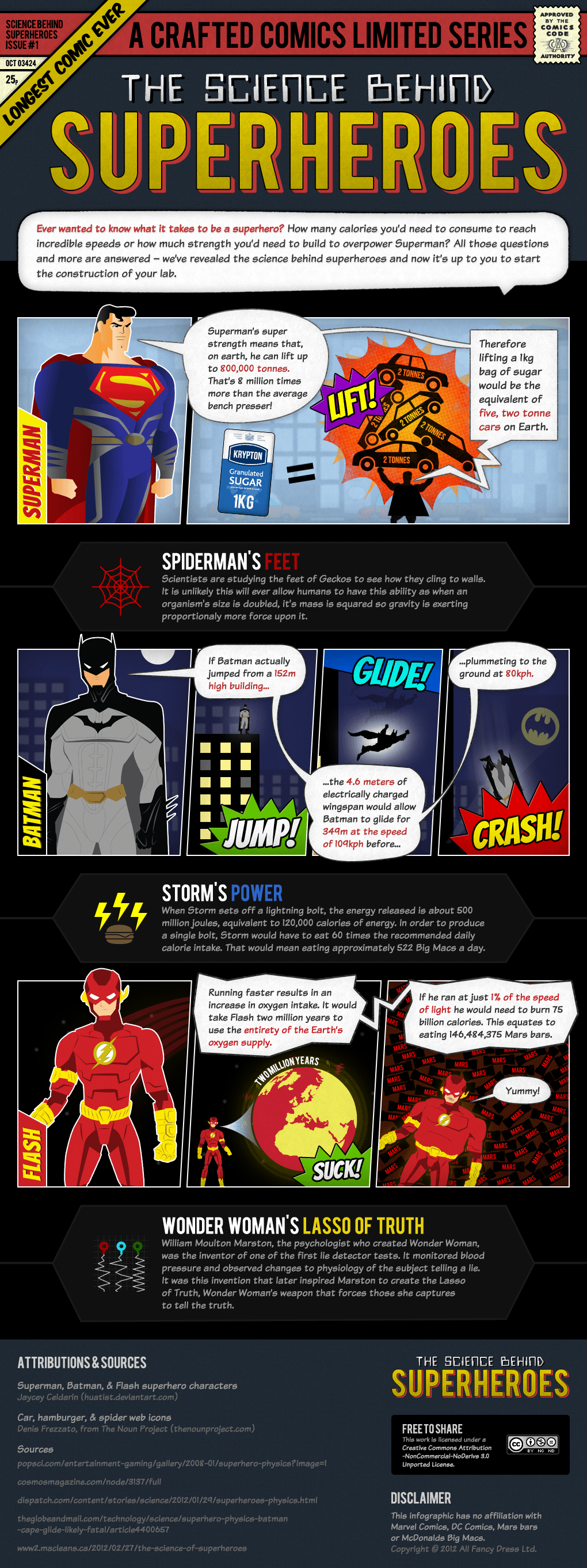 The Science Behind the Superheroes