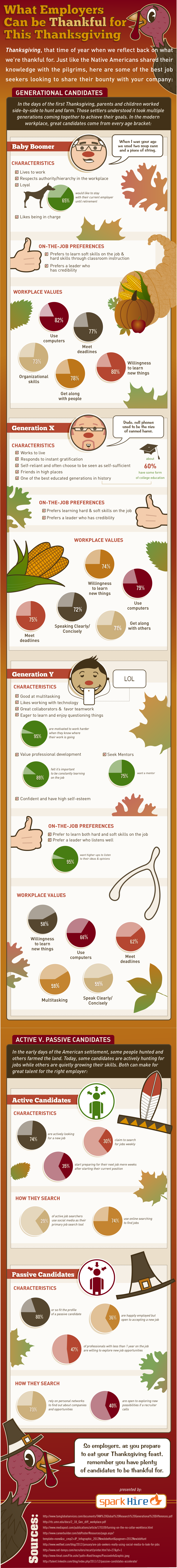 What Employers Can Be Thankful For This Thanksgiving