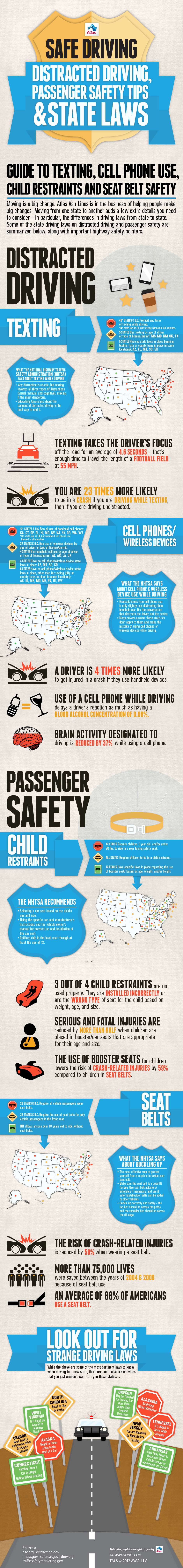 Safe Driving, Distracted Driving, Passenger Safety Tips, & State Laws