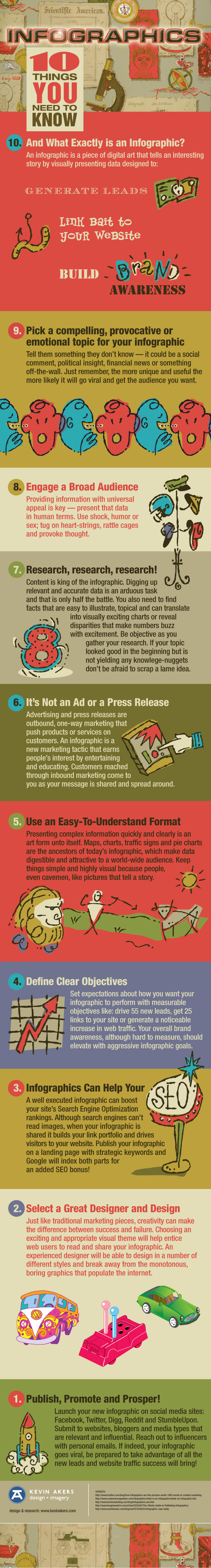 Infographics: 10 Things You Need To Know
