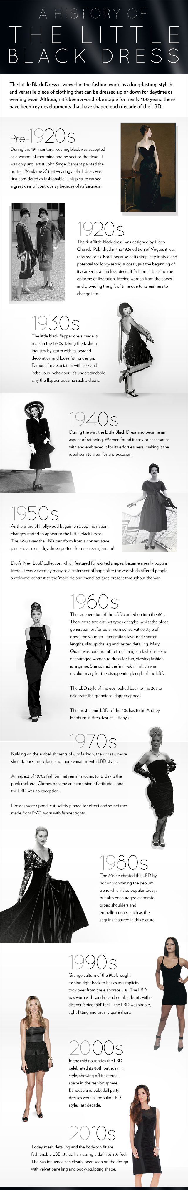 The History Of The Little Black Dress