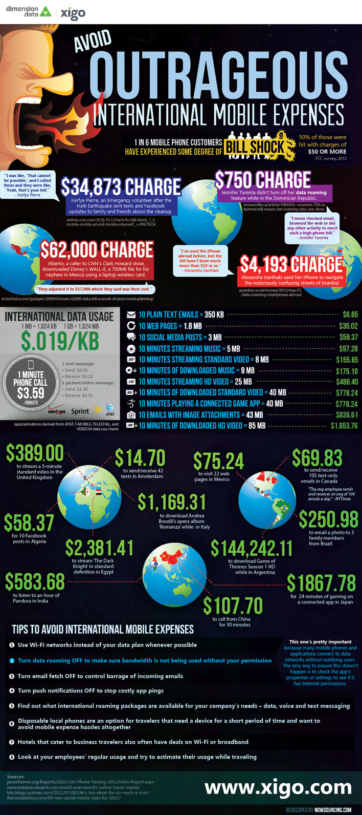 Avoid Outrageous International Mobile Expenses
