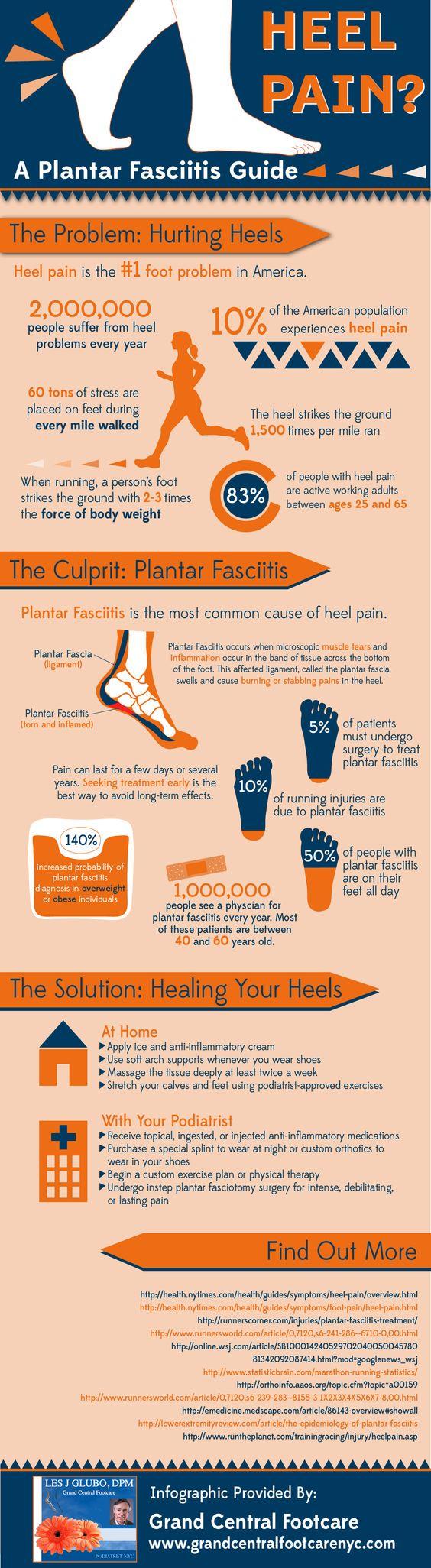 Heel Pain? A Plantar Fasciitis Guide