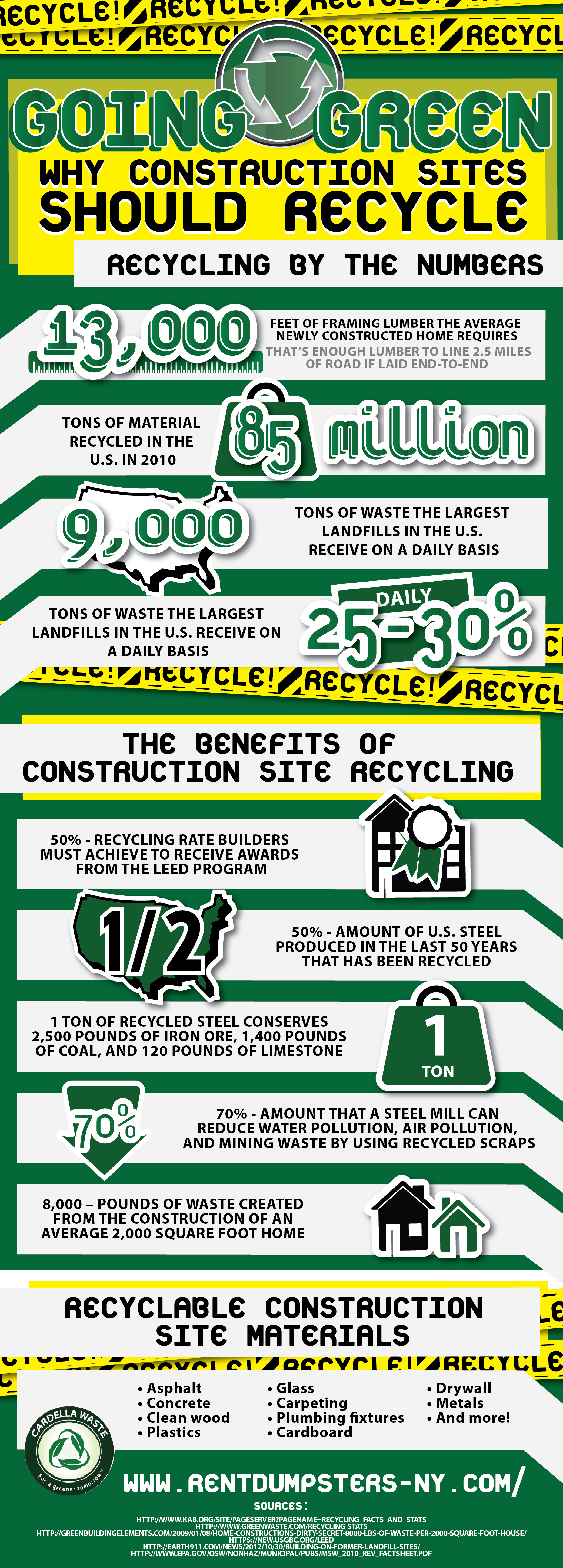Going Green: Why Construction Sites Should Recycle