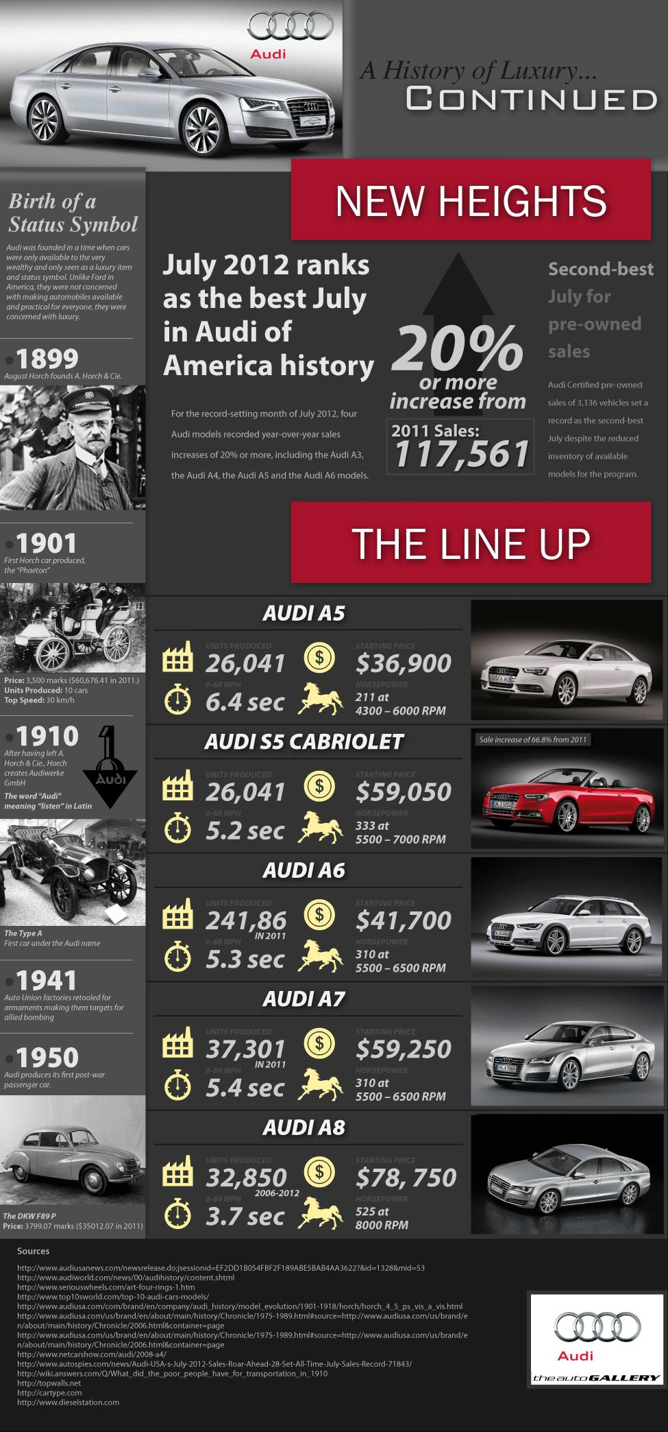 A History of Luxury Continued