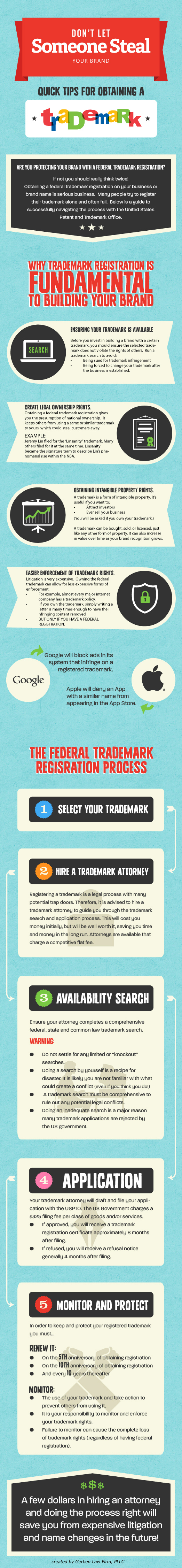 Quick Tips for Obtaining a Trademark