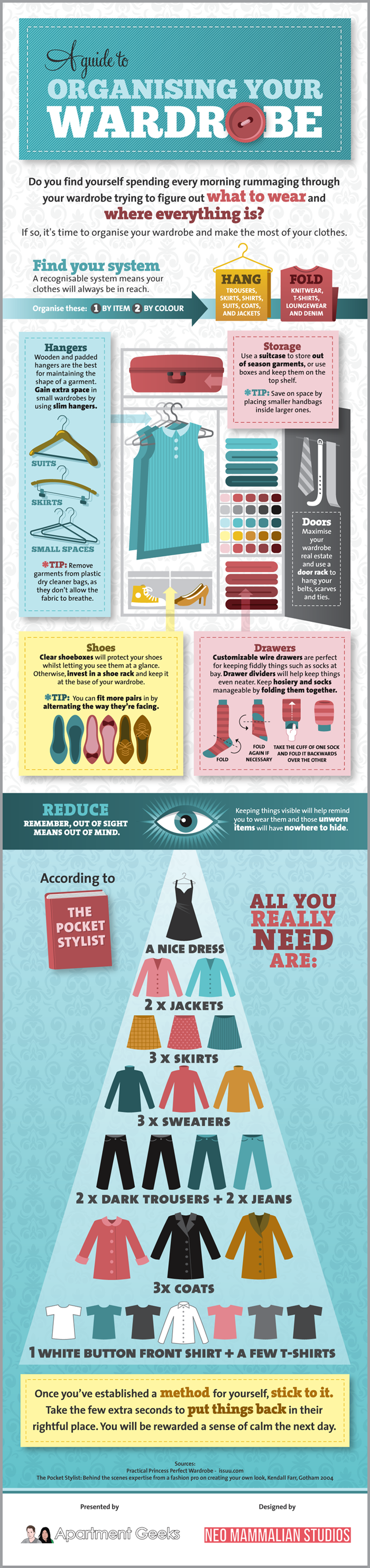 A Guide to Organizing Your Wardrobe