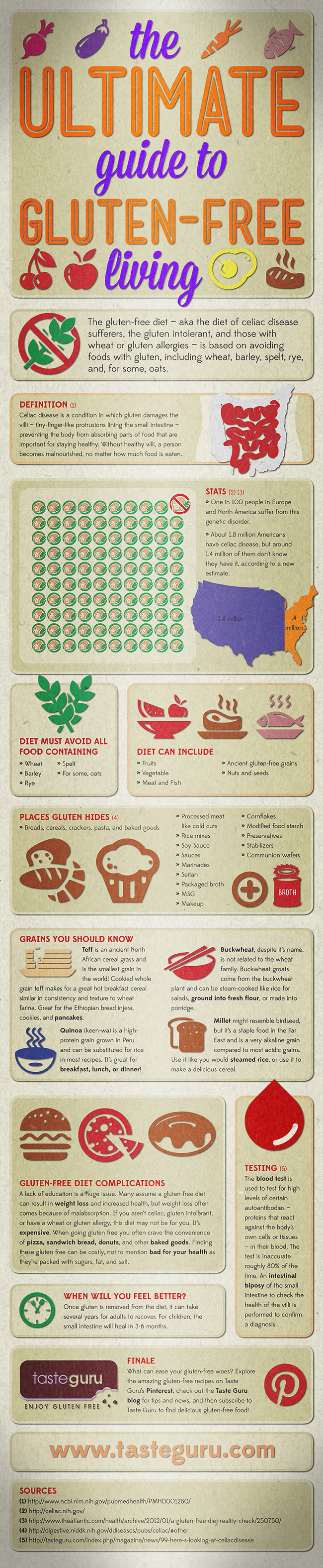 The Ultimate Guide to Gluten-Free Living