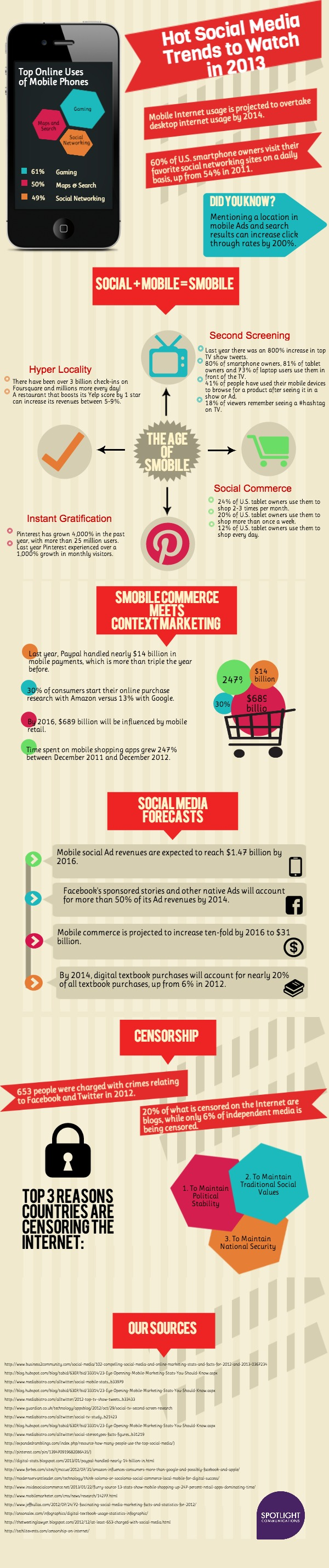 Hot Social Media Trends to Watch in 2013