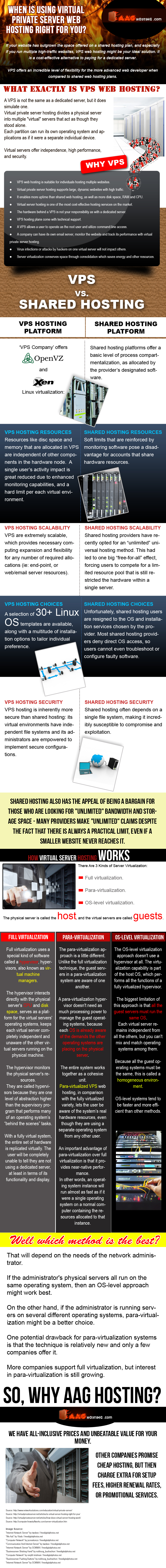 VPS Hosting vs. the Alternative