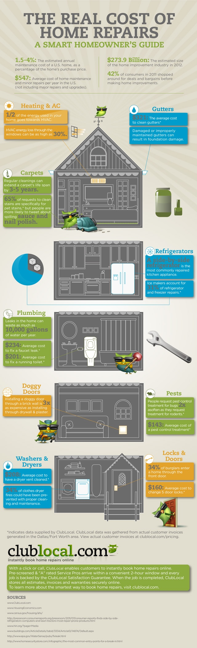 The Real Cost of Home Repairs: A Smart Homeowner's Guide