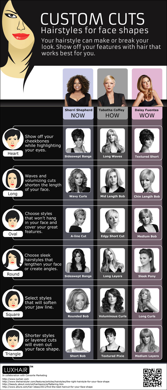 Remarkable Custom Hairstyles For Your Face Shape Infographic Short Hairstyles For Black Women Fulllsitofus