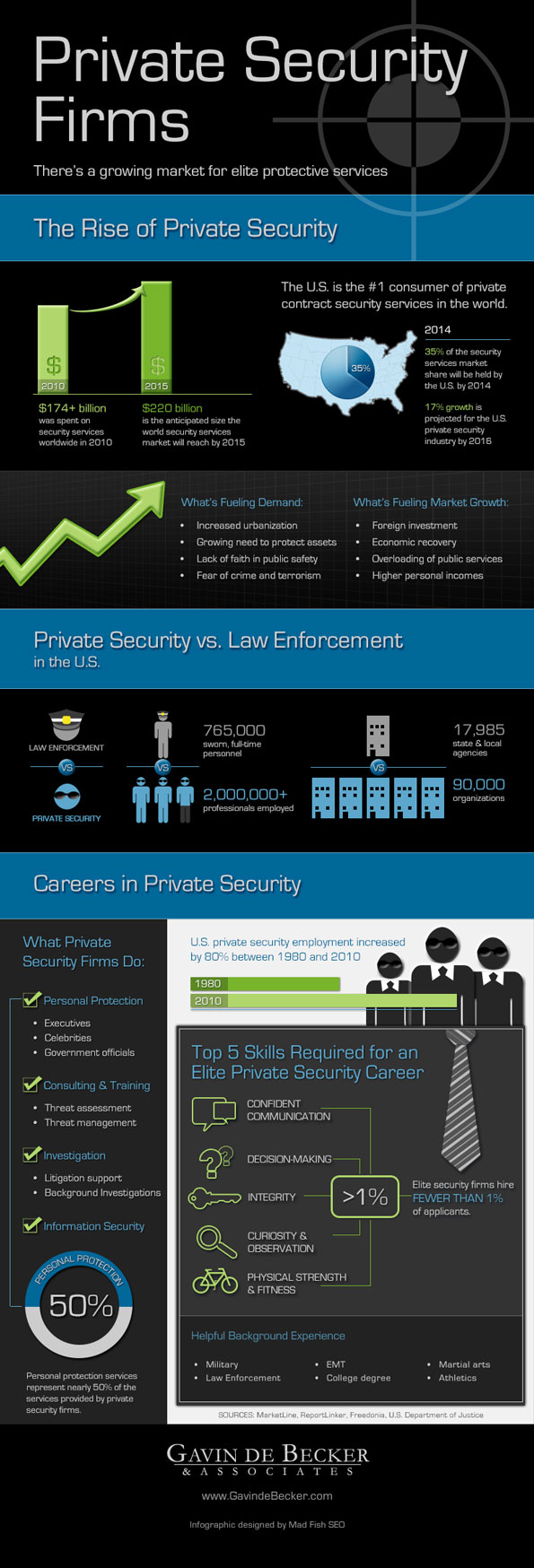 Private Security Firms: Elite as Law Enforcement