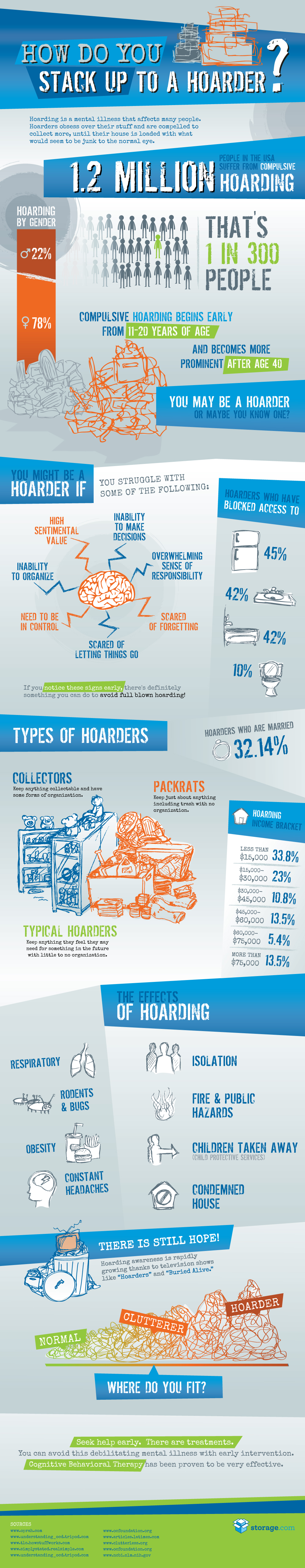 How Do You Stack Up to a Hoarder?