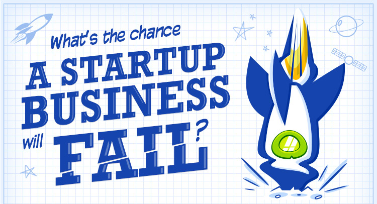 What's the Chance a Startup Business Will Fail?