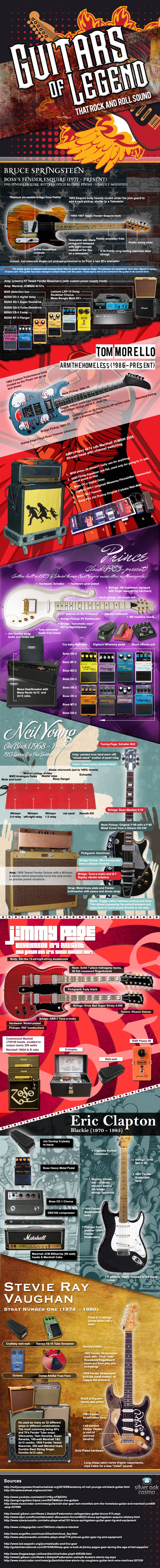 Guitars of Legend – That Rock and Roll Sound