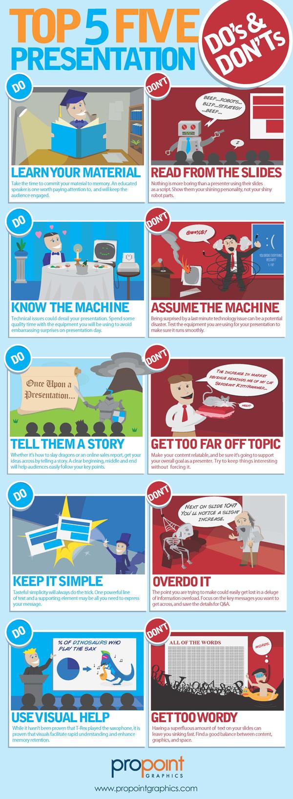 Top Five Presentation Do's & Don'ts