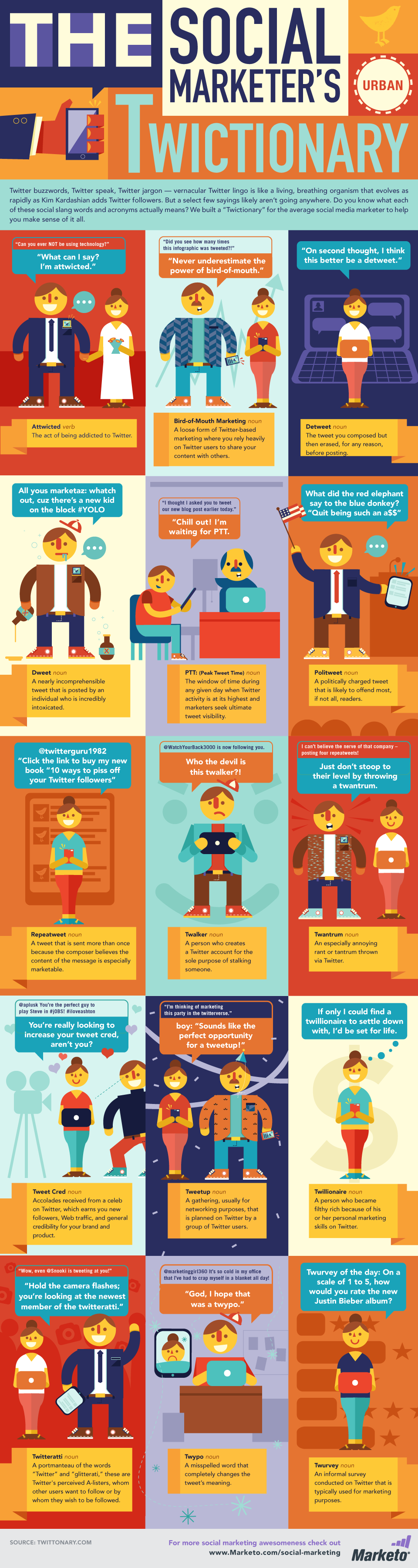 The Social Marketer's Urban Twictionary