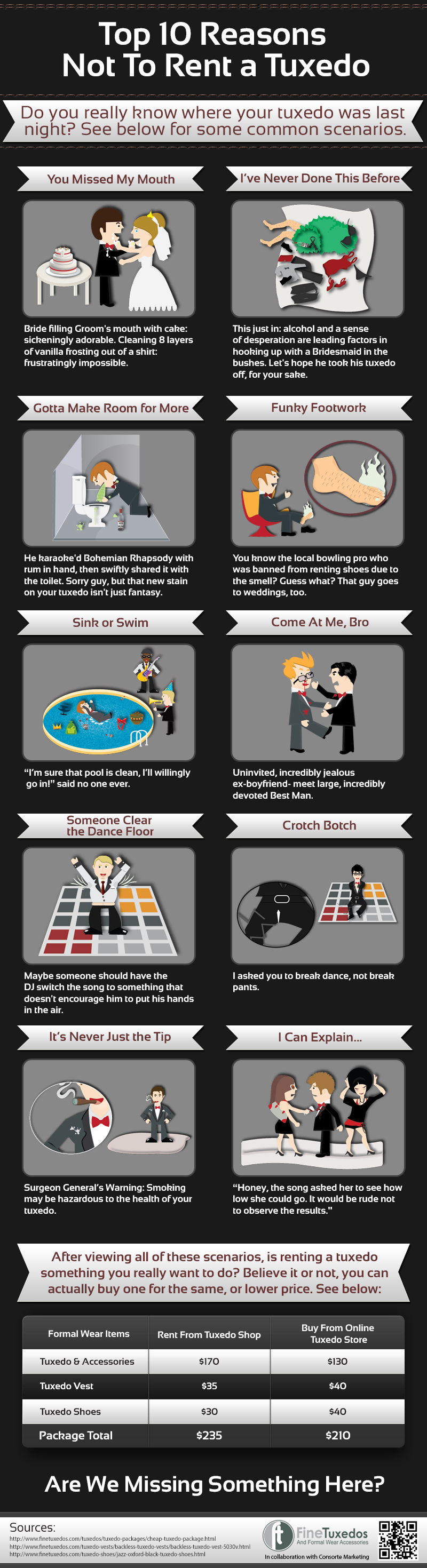Top Ten Reasons Not to Rent a Tuxedo
