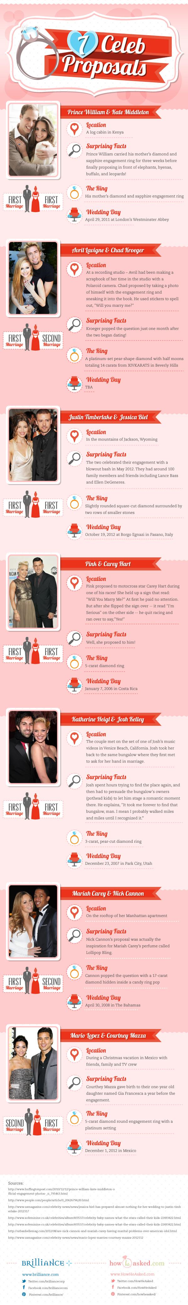 7 Celebrity Proposals