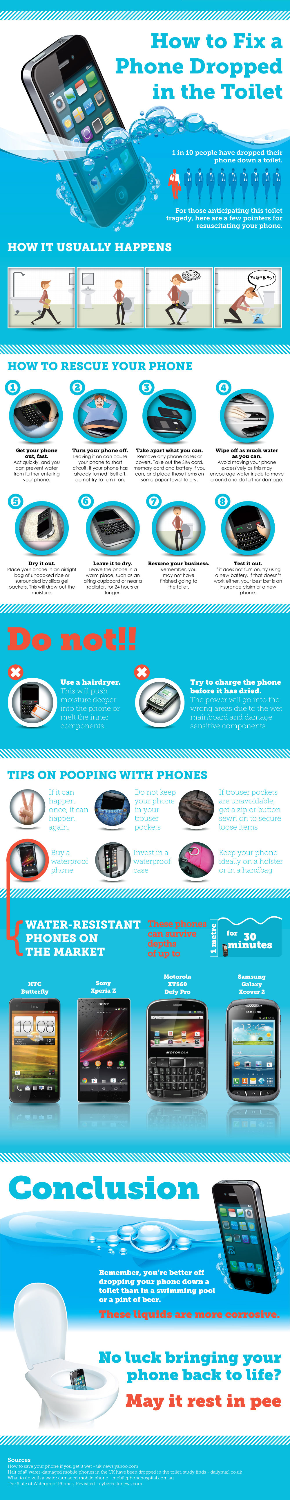 How to Fix a Phone Dropped in the Toilet