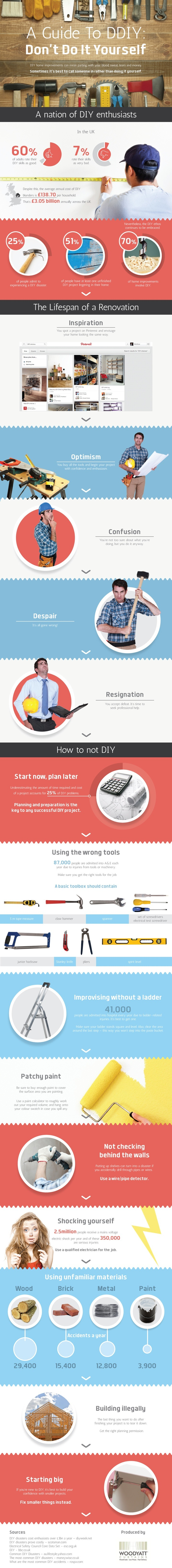 A Guide TO DDIY: Don't Do It Yourself