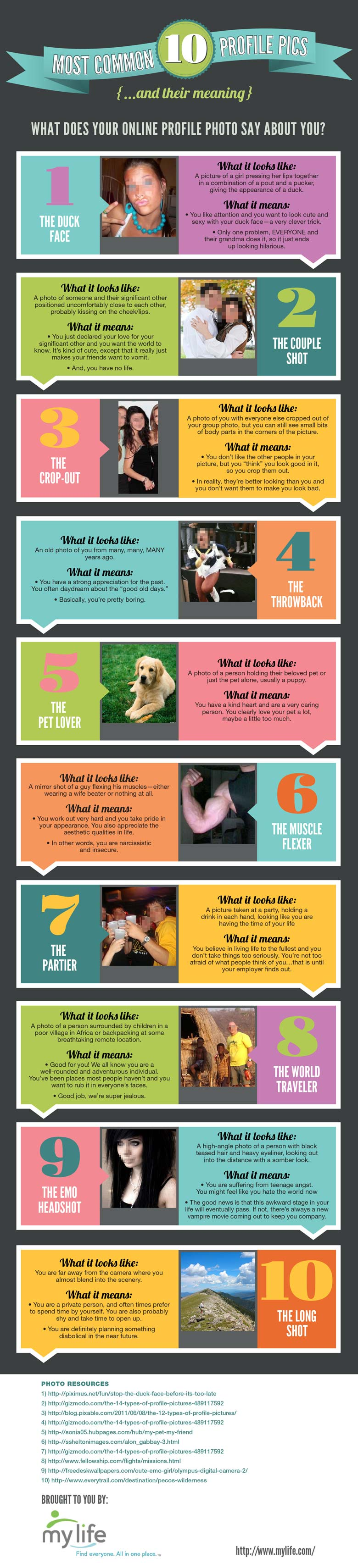 Ten Most Common Profile Pics and Their Meaning