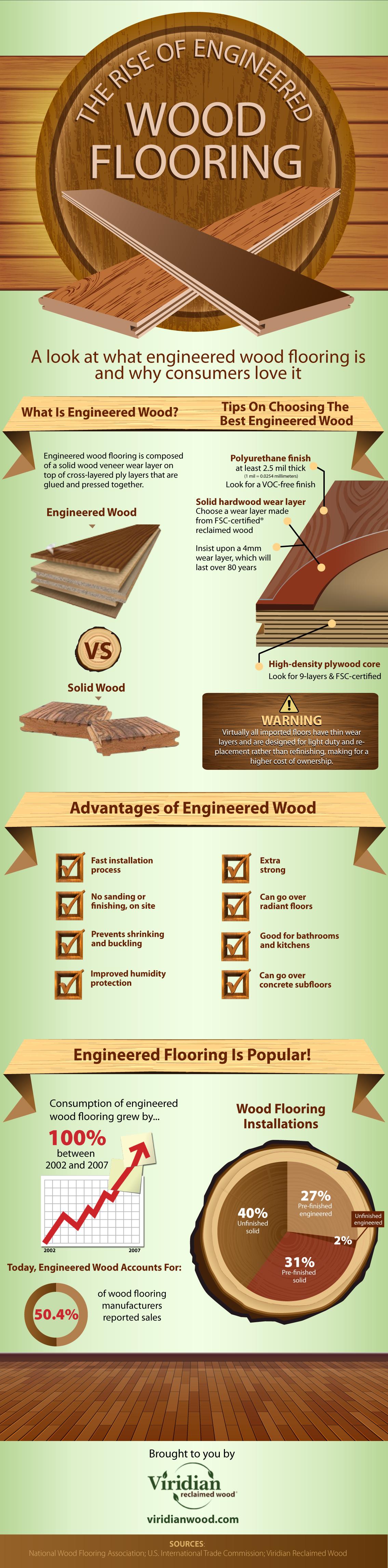The Rise of Engineered Wood Flooring
