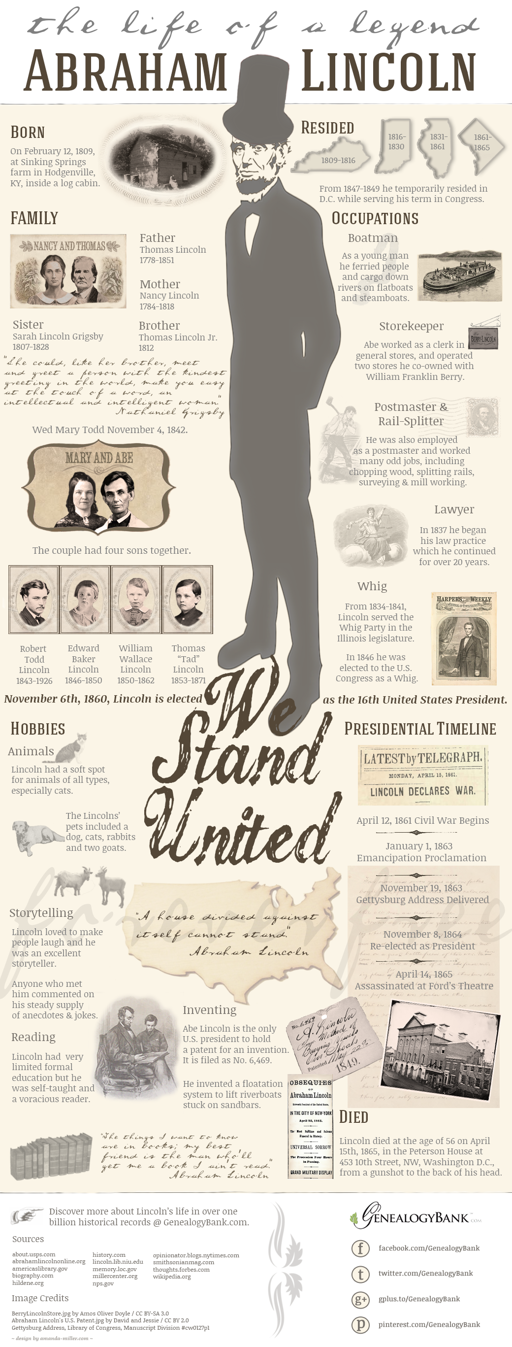 Abraham Lincoln's Family & Life History