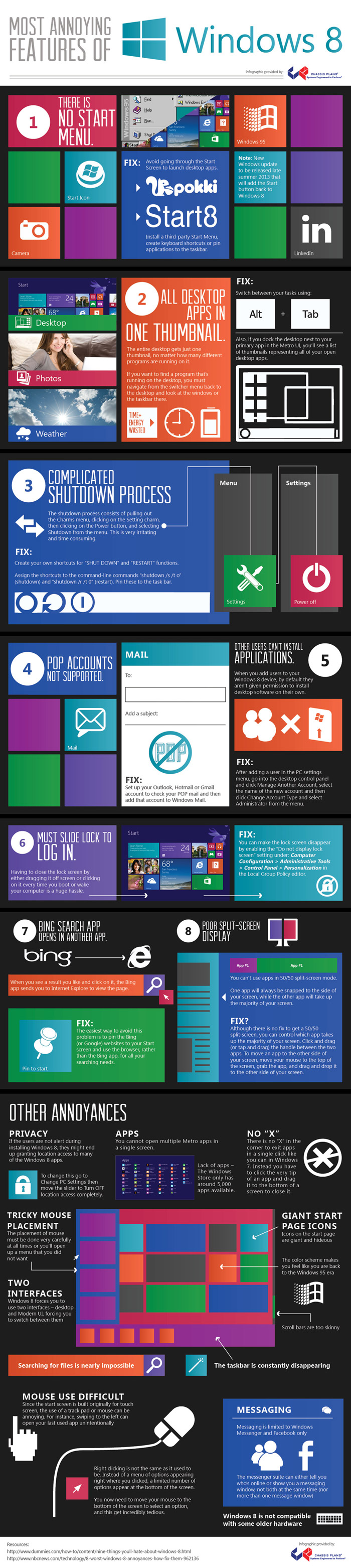 Most Annoying Features of Windows 8