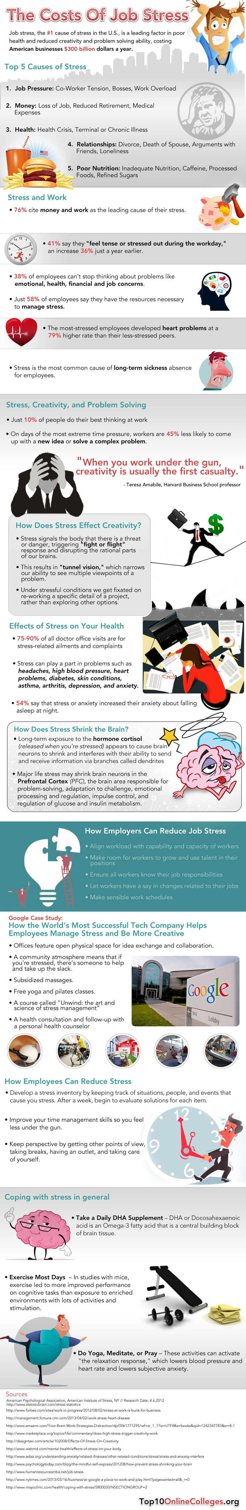 The Cost of Job Stress