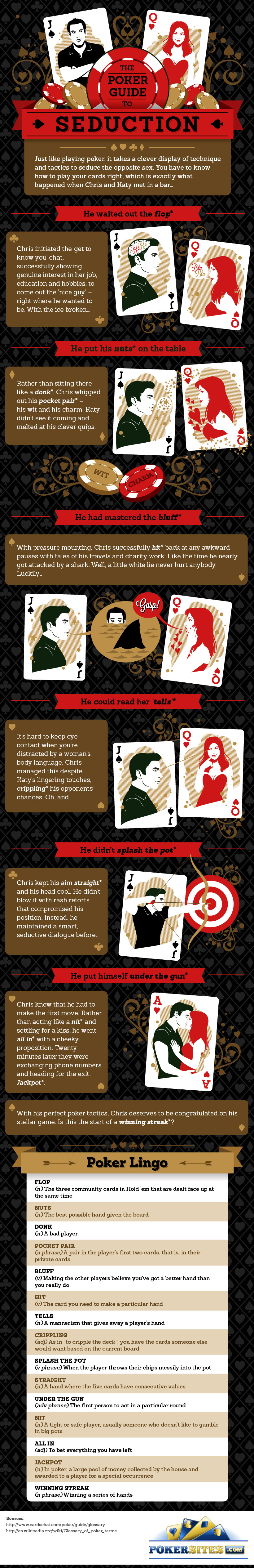 Poker & The Art Of Seduction