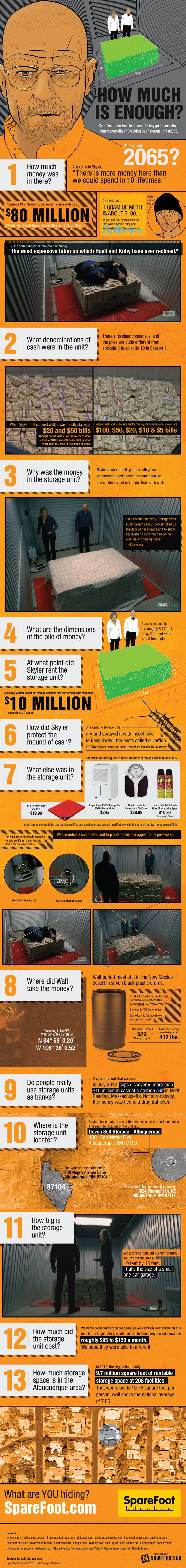 How Much is Enough? (Breaking Bad Storage Unit)
