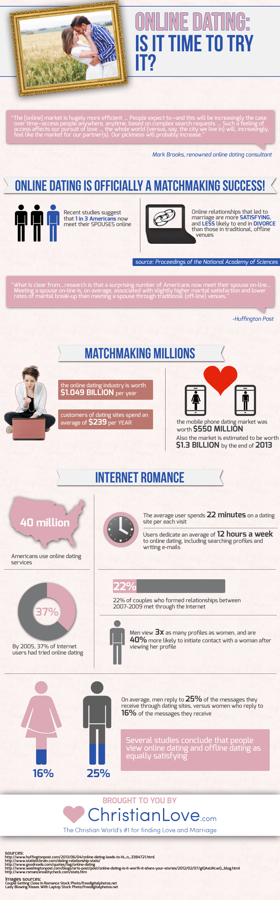 Online Dating: Is it Time to Try it?