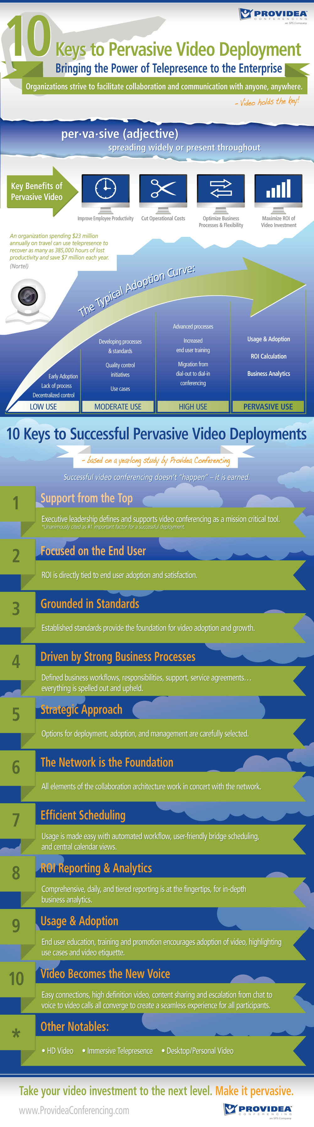 10 Keys to Pervasive Video Deployment